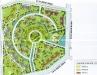 Sports City Lake District Master Plan